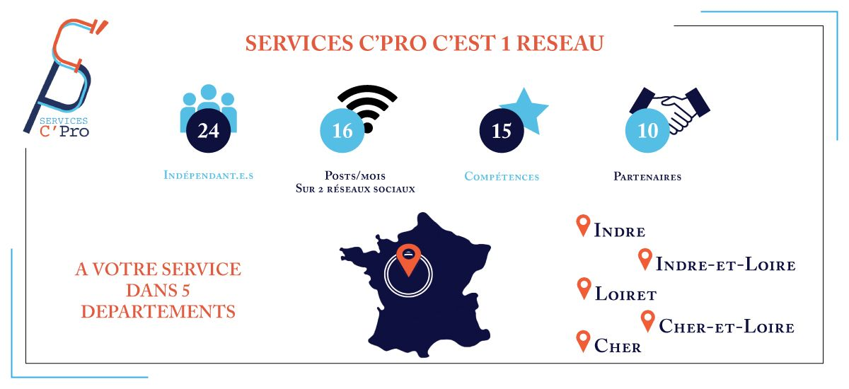 SERVICES C'Pro : à votre service dans 5 départements !